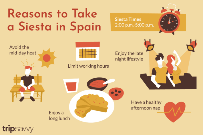 why do you sleep during siesta 1644327 FINAL 5b990eb146e0fb0025a6e6bd e1551870821265 The Complete Guide for Nightlife in Barcelona